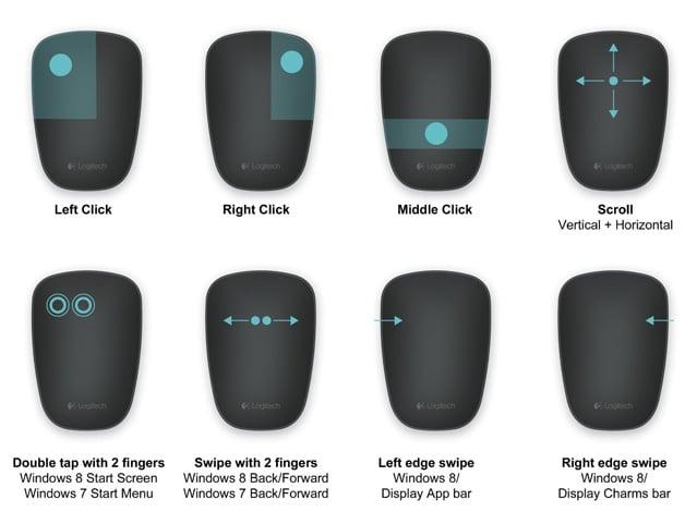 Logitech Ultrathin Touch Mouse T630 - Comandi